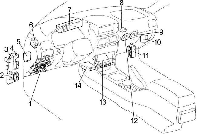 1995-2002 Toyota Corolla (E110) Fuse Box Diagram