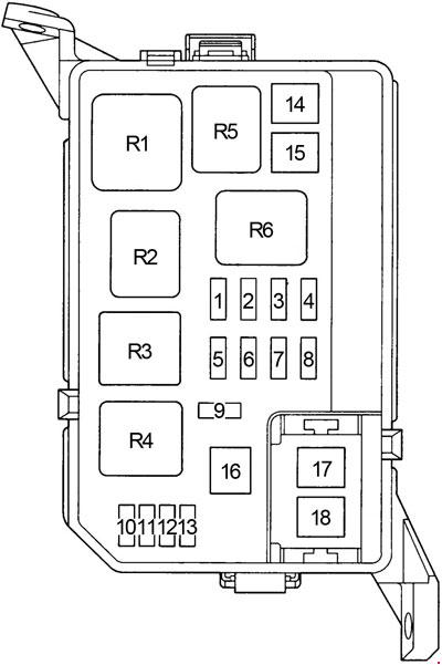 1995-2002 toyota corolla (e110) fuse box diagram