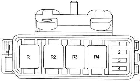 1995 2002 toyota corolla e110 fuse box diagram fuse diagram rh knigaproavto ru