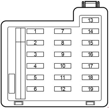 fuse box illustration wiring diagram rh steinkatz de