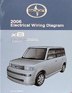 2004-2007 Scion xB Fuse Box Diagram