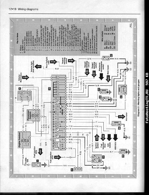 Принципиальная электрическая схема уаз 3909.