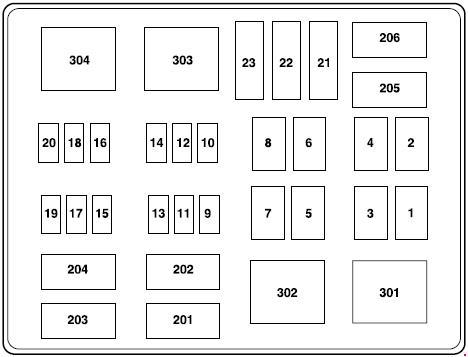 02-'07 Ford F250, F350, F450, F550 Fuse Diagramknigaproavto.ru