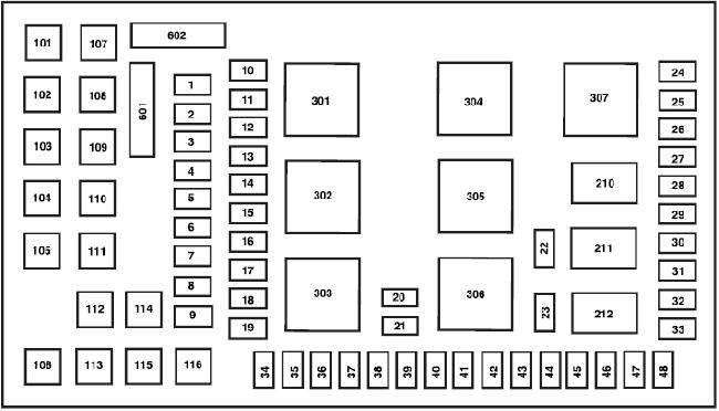 2002-2007 ford f250, f350, f450, f550 fuse box diagram