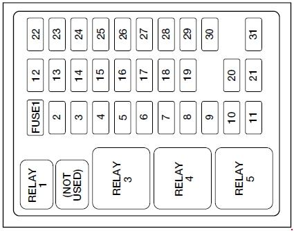 1999-2001 ford f-250/350/450/550 fuse box diagram