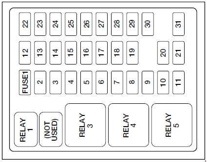 99-'01 ford f-250/350/450/550 fuse diagram  knigaproavto.ru