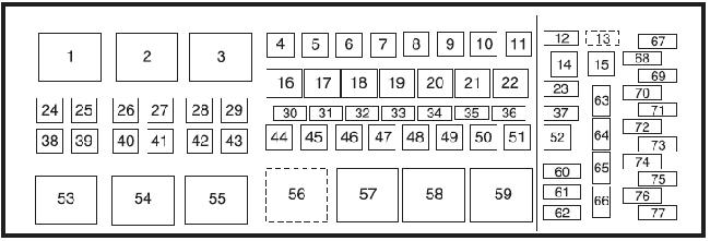 2008-2010 ford f-250/350/450/550 fuse box diagram