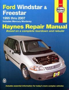 1998-2003 Ford Windstar fuse diagram