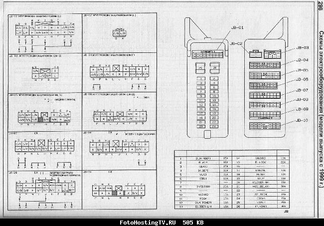 Схемы электрооборудования MAZDA MPV 1999-2002