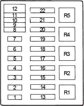 Ford F 350 Fuse Panel Diagram Wiring Diagram Forward
