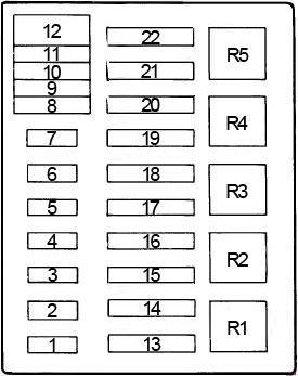 92-'97 Ford F250, F350 Fuse Diagram | Ford F 350 Fuse Box Diagram Horn Relay |  | knigaproavto.ru