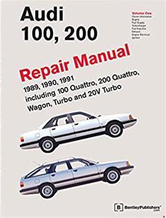 1989 1991 audi 100 200 c3 fuse box diagram fuse diagram rh knigaproavto ru Replacement Wiper Blades Replacement Wiper Blades
