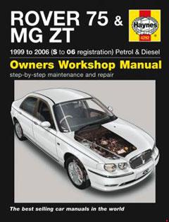 Rover 75 and MG ZT Fuse Box Diagram