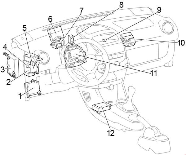 Fuse Box Location Toyota Aygo Toyota Aygo Fuse Box Wiring Diagram