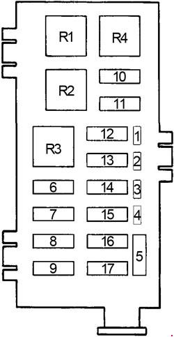 97 ford f250 fuse diagram 97 ford contour fuse diagram 1992-1997 ford f250, f350 fuse box diagram » fuse diagram #9