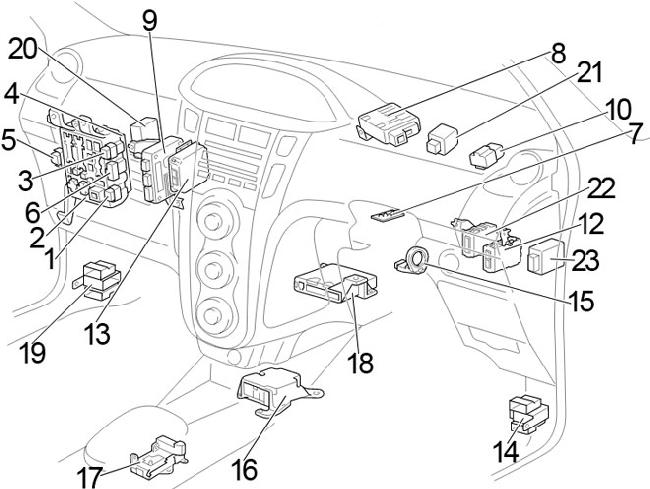 20052012 Toyota Yaris 90 Fuse Box Diagram: Toyota Yaris Fuse Box Headlights At Jornalmilenio.com