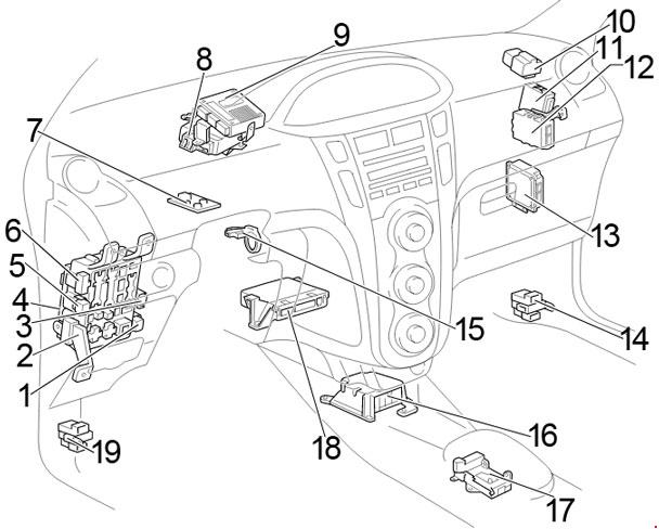 05-'12 Toyota Yaris and Vitz Fuse Diagram | 2007 Yaris Fuse Box |  | knigaproavto.ru