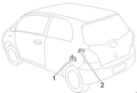 2005-2012 Toyota Yaris (90) Fuse Box Diagram