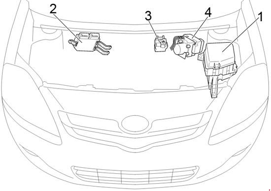 2005-2012 toyota yaris (90) fuse box diagram