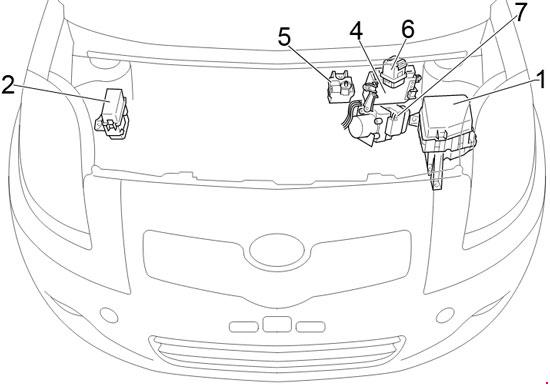 2005 2012 Toyota Yaris 90 Fuse Box Diagram Fuse Diagram