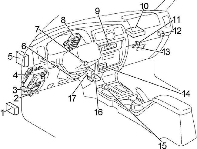 96-'02 Toyota 4Runner Fuse Box Diagram | 97 Toyota 4runner Fuse Diagram |  | knigaproavto.ru