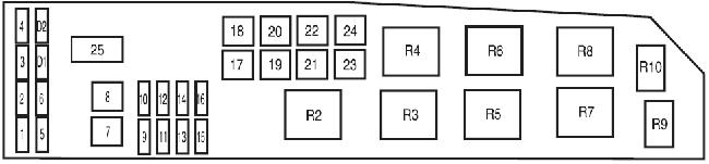 2005 2007 mercury mariner fuse box diagram  u00bb fuse diagram