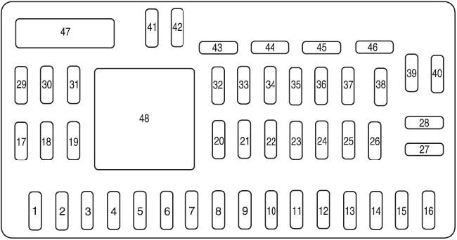 2008-2011 mercury mariner fuse box diagram