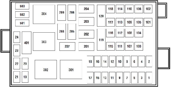 2004-2010 Ford F650, F750 Fuse Box Diagram