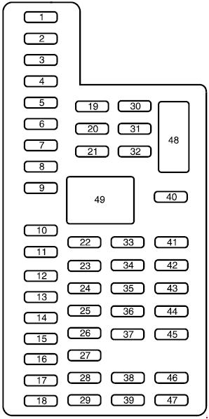 2016-2019 Ford F650, F750 Fuse Box Diagram