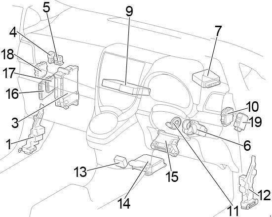 20102017 Toyota Verso S Fuse Box Diagram Fuse Diagram