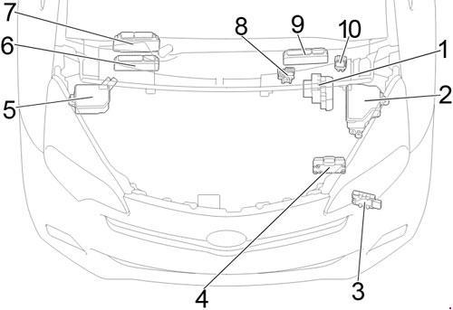 2010–2017 Toyota Versos Fuse Box Diagram: Toyoto Verso S Fuse Box Diagram At Aslink.org