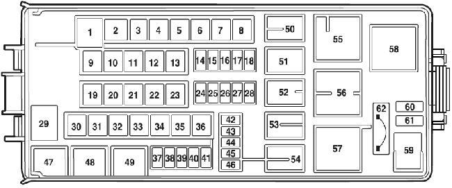 2003-2005 Lincoln Aviator Fuse Box Diagram » Fuse Diagramknigaproavto.ru