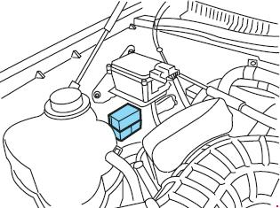 2003 2005 Lincoln Aviator Fuse Box Diagram Fuse Diagram