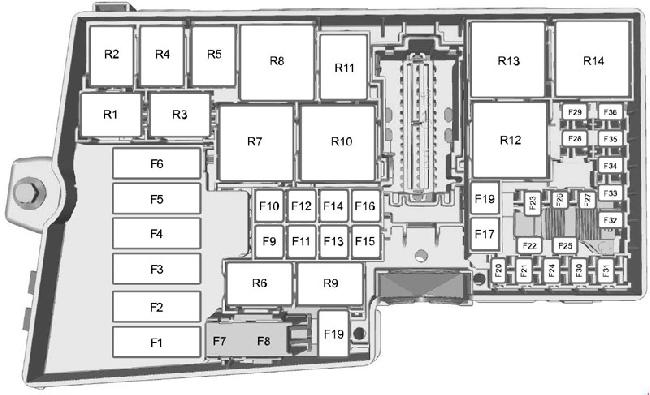 Схема предохранителей и реле Ford C-Max (2003-2010)