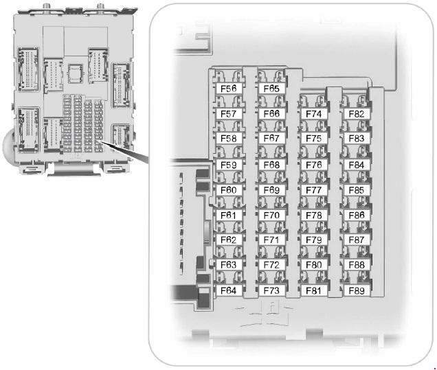 2010 honda civic interior fuse box diagram 2010 ford focus interior fuse box diagram