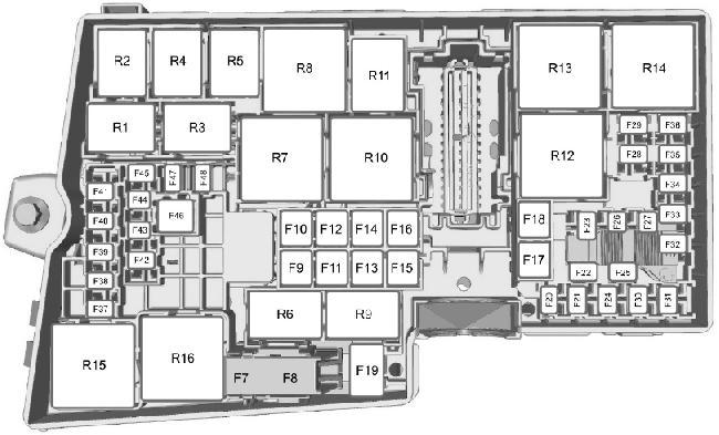 Схема предохранителей и реле Ford C-Max (2010-2018)