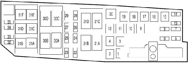 2008 2011 ford focus fuse box diagram fuse diagram rh knigaproavto ru 2008 ford f150 fuse box 2008 ford escape fuse box layout