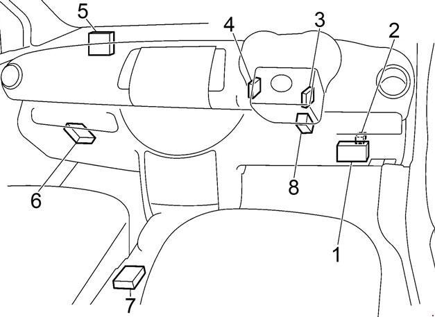 Схема предохранителей и реле Nissan Note (2004-2013)