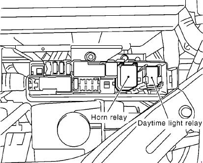 2004 2013 Nissan Note E11 Fuse Box Diagram Fuse Diagram