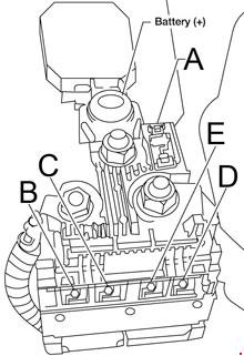 2013-2018 nissan versa note fuse box diagram