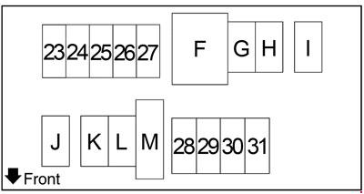 2013-2018 nissan versa note fuse box diagram