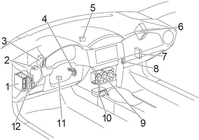 brz interior fuse box diagram