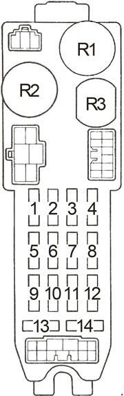 83-'87 Toyota Corolla (AE86) Fuse Box Diagramknigaproavto.ru