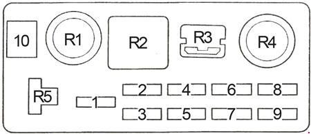 83-'87 Toyota Corolla (AE86) Fuse Box Diagram