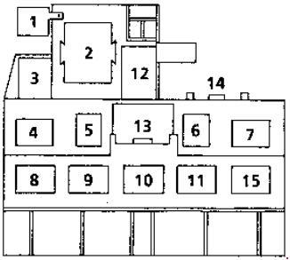 Схема предохранителей и реле Renault 25