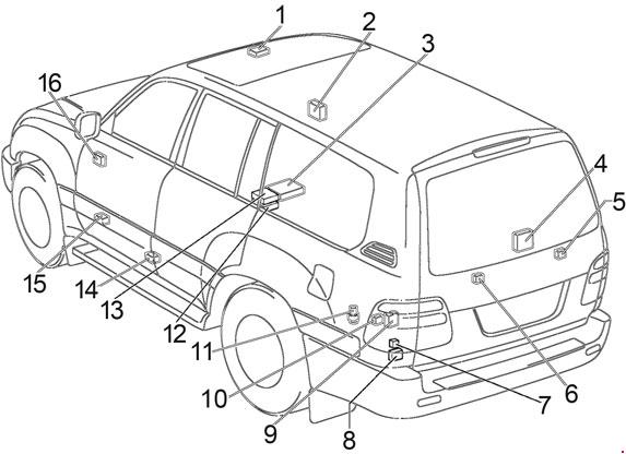 1998 2007 Toyota Land Cruiser 100 Fuse Box Diagram Fuse Diagram