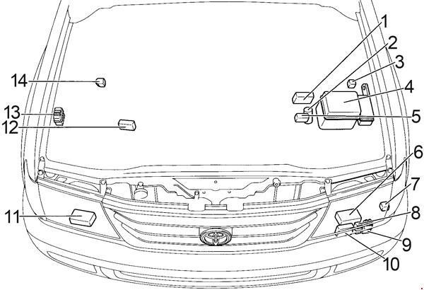 1998-2007 Toyota Land Cruiser 100 Fuse Box Diagram
