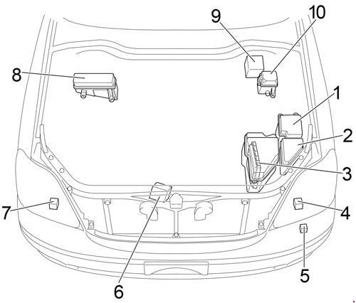 2000 2006 Lexus Ls 430 Fuse Box Diagram Fuse Diagram
