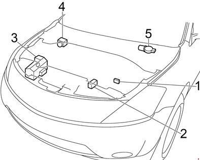 2002 2007 Nissan Murano Fuse Box Diagram Fuse Diagram