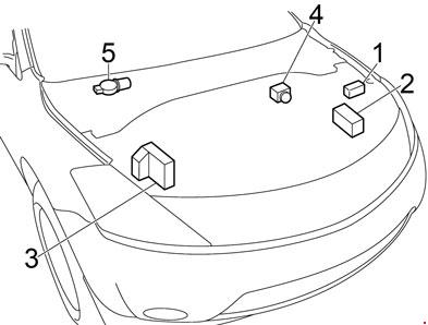 Схема предохранителей и реле Nissan Murano (2002-2008)